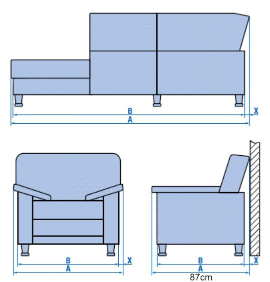 pojasnitev dimenzije oblazinjega pohištva