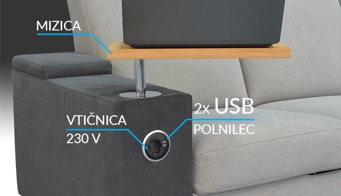 Stranica FLORJAN z USB polnilcem in vtičnico